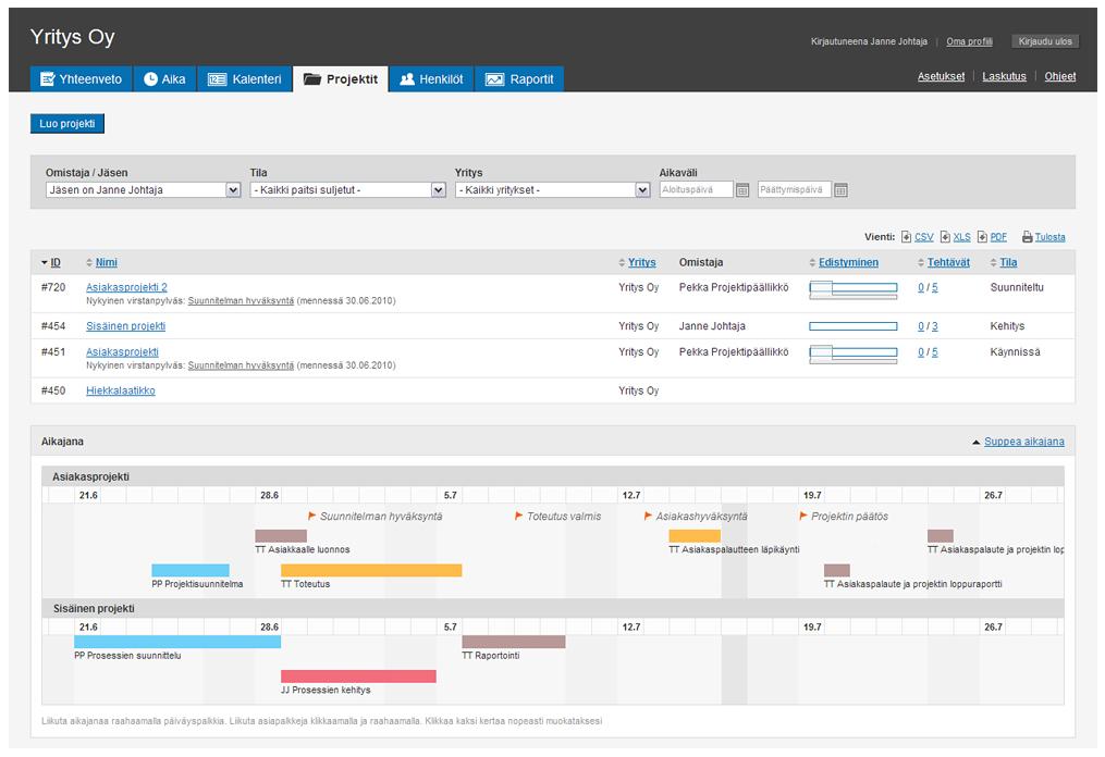 Cennon projektisivu kokoaan yhteen kaikki projektit, joissa käyttäjä on mukana. Siitä saa hyvän kokonaiskuvan työtilanteesta. Kuva: (c) Cenno Software Oy